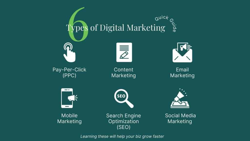 Digital Marketing | 6 Types of Digital Marketing | Local SEO